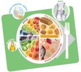 16. oktober - Svetovni dan hrane